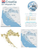 Croatia maps with markers Royalty Free Stock Photography