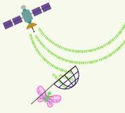 Crochet sans fil Image libre de droits