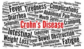 Crohn`s disease word cloud vector illustration