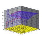 Croissance du graphique tridimensionnel Photo libre de droits