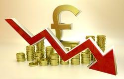 Crollo di valuta - libbra britannica Fotografia Stock Libera da Diritti
