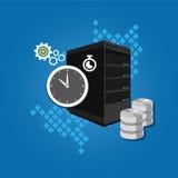 Cron akcydensowy zadanie planował automatycznie biegać w serwerze w konkretny czas automatyzaci ilustracja wektor