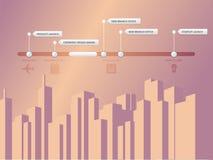 Cronología de Infographic de la ciudad Foto de archivo
