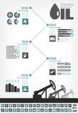 Cronología de Infographic de la industria de petróleo Imagenes de archivo