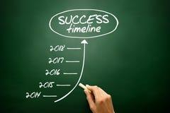 Cronología de la escritura del concepto del éxito, estrategia empresarial en el bl imágenes de archivo libres de regalías