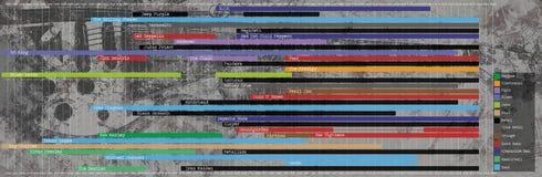 Cronología de la música ilustración del vector