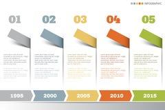 Cronología del vector de Infographic Imagen de archivo libre de regalías