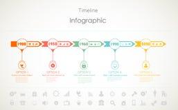 Cronología Infographic Foto de archivo libre de regalías