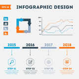 Cronología Infographic Imagen de archivo libre de regalías