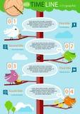 Cronología infographic con los pájaros coloridos en árbol Fotos de archivo
