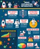 Cronología Infographic de la exploración espacial stock de ilustración