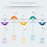 Cronología Infographic en estilo retro stock de ilustración