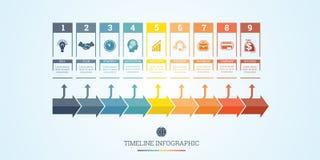 Cronología Infographic para nueve posiciones Fotografía de archivo libre de regalías