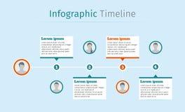 Cronología infographic personal Foto de archivo