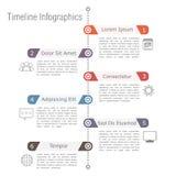 Cronología Infographics Imágenes de archivo libres de regalías