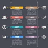 Cronología Infographics Imagen de archivo libre de regalías
