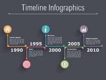 Cronología Infographics Foto de archivo libre de regalías