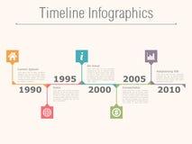Cronología Infographics Imagenes de archivo
