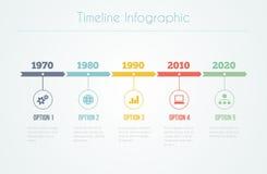 Cronología Infographic Fotografía de archivo