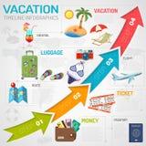 Cronología Infographics de las vacaciones Imagenes de archivo
