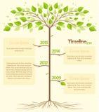 Cronologia royalty illustrazione gratis