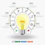 Cronologia creativa di affari della lampadina Fotografia Stock Libera da Diritti