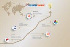 Cronologia creativa di affari, illustrazione di vettore Fotografia Stock