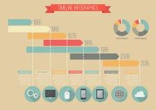 Cronologia d'annata Infographic Fotografia Stock Libera da Diritti