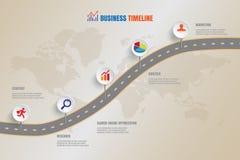 Cronologia di affari del programma di strada, illustrazione di vettore Immagine Stock