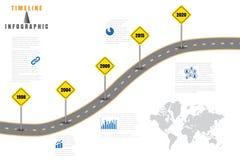 Cronologia di affari del programma di strada, illustrazione di vettore Immagine Stock Libera da Diritti