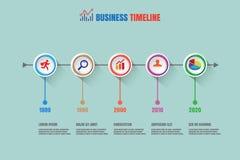 Cronologia di affari, illustrazione di vettore Fotografia Stock