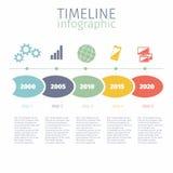 Cronologia infographic con il diagramma ed il testo illustrazione di stock