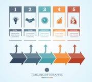 Cronologia Infographic per cinque posizioni Immagini Stock