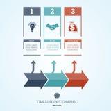 Cronologia Infographic per tre posizioni Fotografia Stock Libera da Diritti