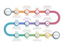 Cronologia Infographics illustrazione di stock