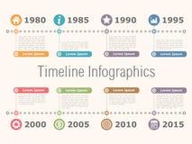 Cronologia Infographics Immagine Stock