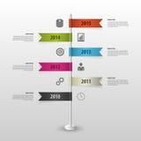 Cronologia Infographics bandierine Illustrazione di vettore Fotografia Stock