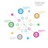 Cronologia per visualizzare i vostri dati con gli elementi di Infographic Fotografia Stock Libera da Diritti