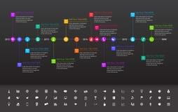 Cronologia piana moderna con la data e la pietra miliare esatte Fotografie Stock Libere da Diritti