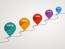 Cronologia temporanea con i puntatori entro gli anni illustrazione di stock