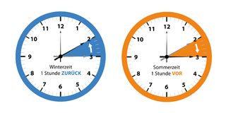 Cronometri il commutatore ad ora legale ed al ricordo di orario invernale royalty illustrazione gratis
