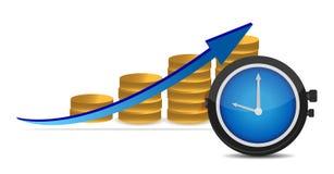 Cronometro con le monete e la freccia Fotografie Stock Libere da Diritti