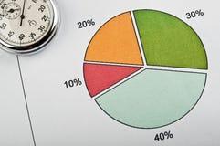 Cronometro e schema di finanze Fotografie Stock Libere da Diritti