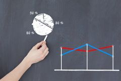 Cropped image of hand drawing pie chart by graph on blackboard Stock Photo