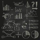 Croquis de griffonnage d'affaires réglé : éléments d'infographics sur le blanc illustration stock