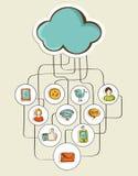 Croquis de réseau informatique de nuage Image stock
