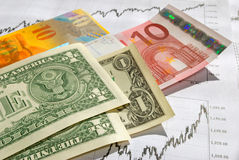 Cross-rate, usd - euro-chf. Currencies of different countries on the exchange chart Royalty Free Stock Photo