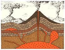 Cross section of a volcano. Engraved mountains. hand drawn geology vintage style. Crater and magma chamber, cone and. Lava flow, main vent and pipe Stock Image