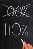 Crossing out 100% and writing 110%. Royalty Free Stock Image