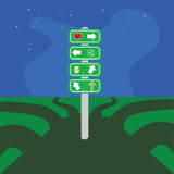 Crossroad. Illustration of a traffic sign at a crossroad, with several directions indicated: love, luck, money and religion Stock Images